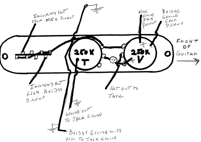 wiring diagram for fender telecaster the wiring diagram wiring a tele in reverse wiring diagram